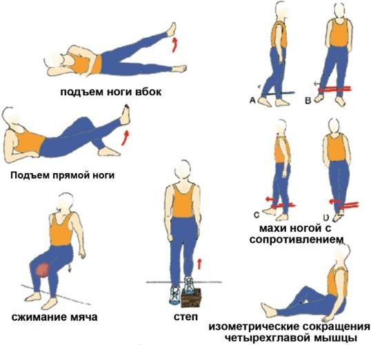 Упражнения для гибкости колена